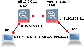 Site-to-Site IPSec VPN between Cisco ASA and FortiGate | Nbctcp's Weblog