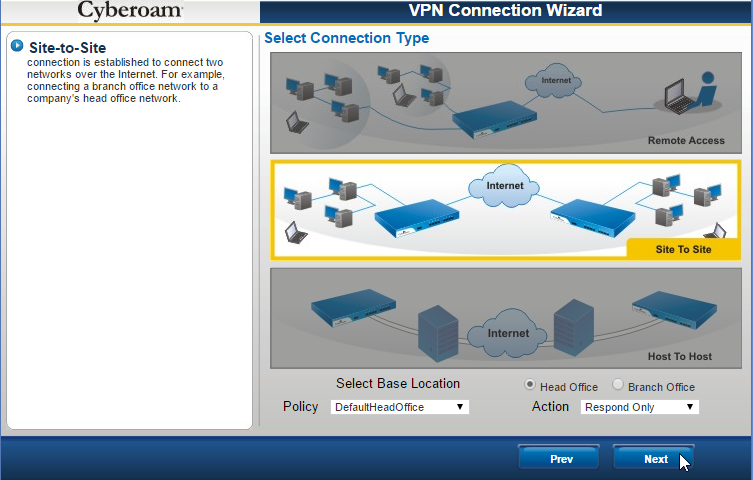 Site-to-Site IPsec VPN Cyberoam to Cyberoam | Nbctcp's Weblog
